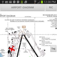 Avare-Flight-Planner-for-Android