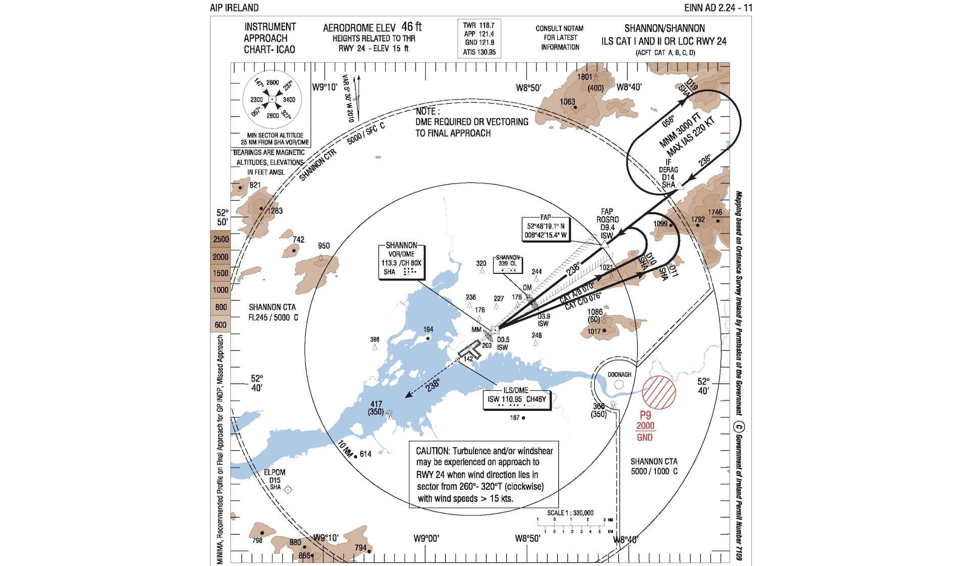 Embraer SSGE 170LR_Evolution 501 review ssg e jet evo e 170 series part ii x plained, the  at honlapkeszites.co