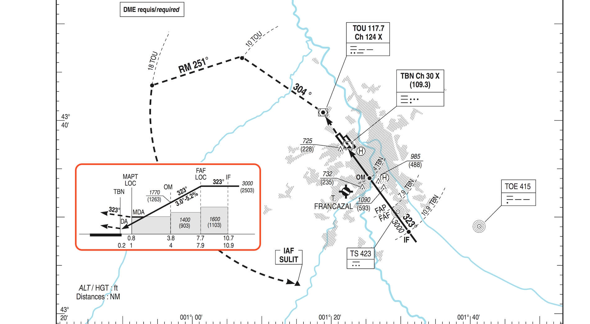 Review Toliss Airbus A319 X Plained The Source For All Your Logic Gate Diagram In Gorgeous Schematic Adding To This Mcdu Action I Removed From My Flight Plan While Still Above Pyrenees One Waypoint Just Practice But See How